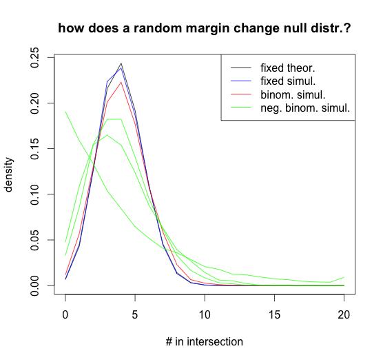 random_margin2